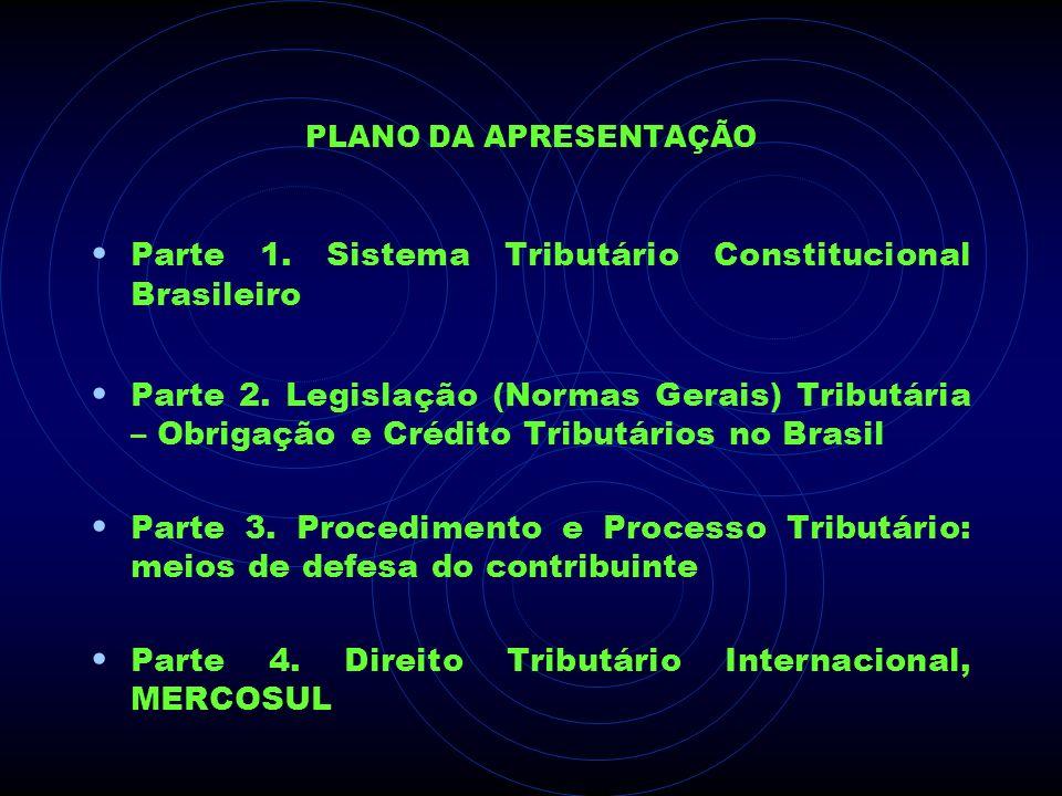 PLANO DA APRESENTAÇÃO Parte 1. Sistema Tributário Constitucional Brasileiro Parte 2. Legislação (Normas Gerais) Tributária – Obrigação e Crédito Tribu