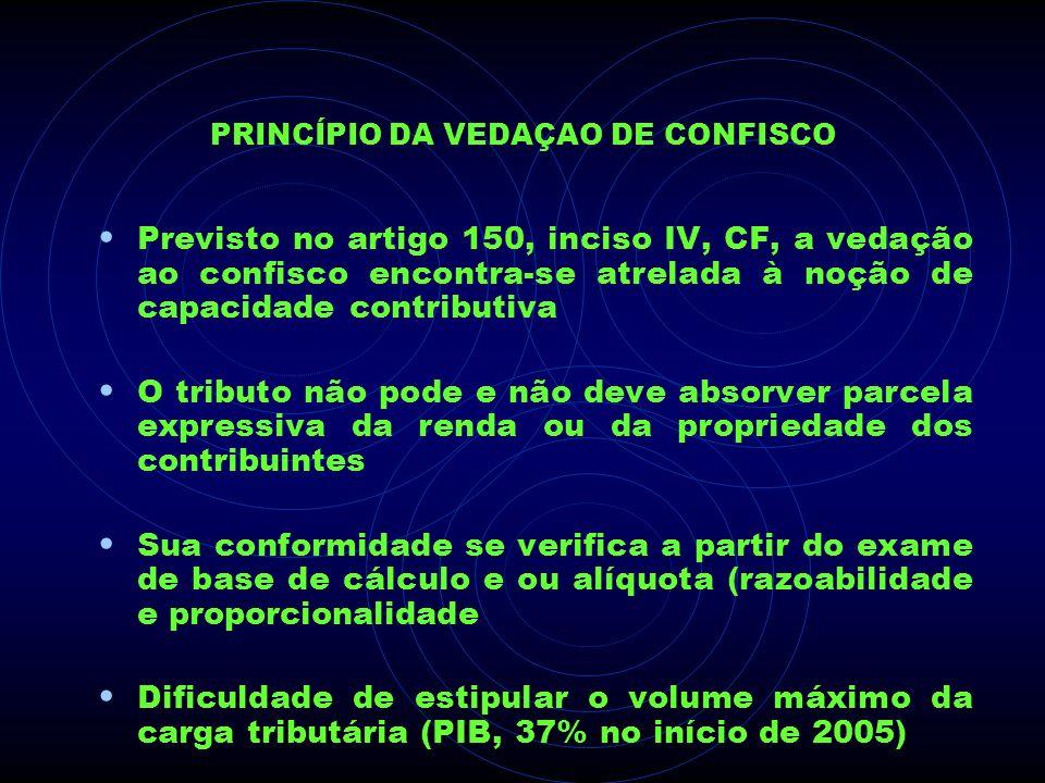PRINCÍPIO DA VEDAÇAO DE CONFISCO Previsto no artigo 150, inciso IV, CF, a vedação ao confisco encontra-se atrelada à noção de capacidade contributiva