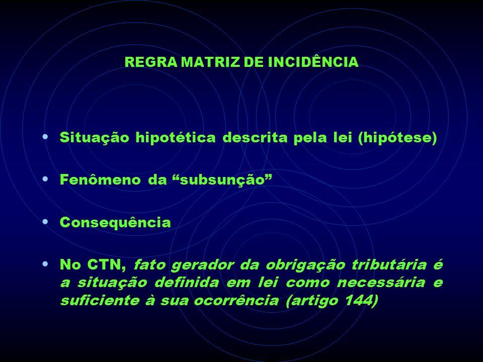 REGRA MATRIZ DE INCIDÊNCIA Situação hipotética descrita pela lei (hipótese) Fenômeno da subsunção Consequência No CTN, fato gerador da obrigação tribu