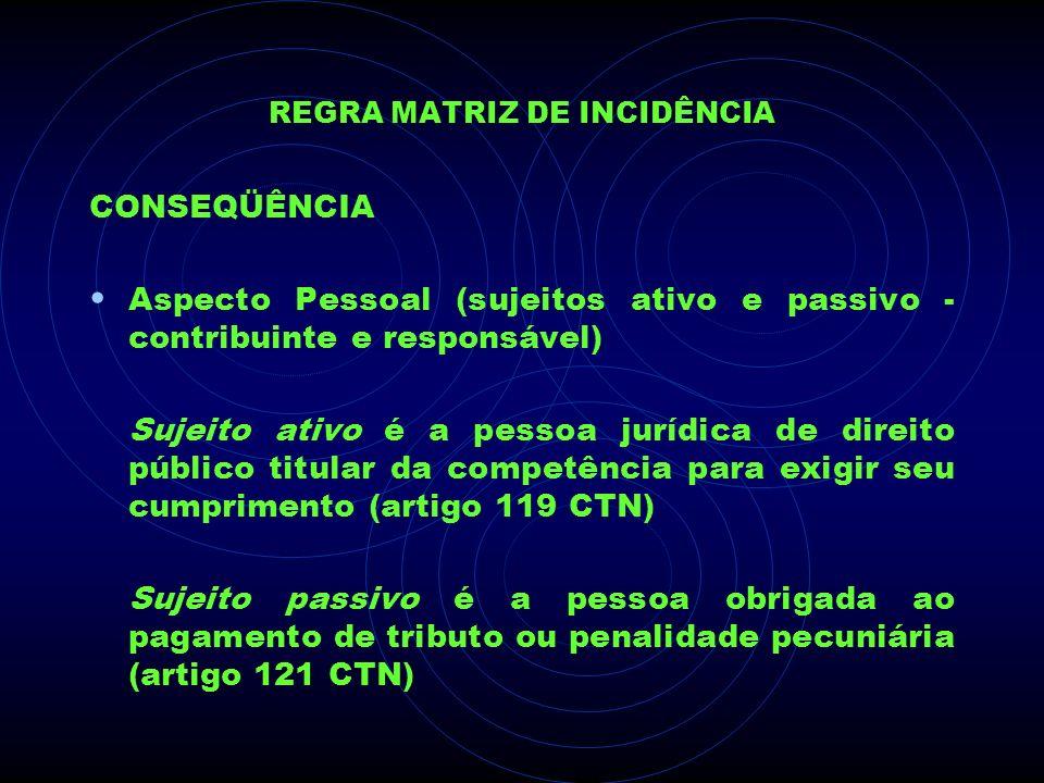 REGRA MATRIZ DE INCIDÊNCIA CONSEQÜÊNCIA Aspecto Pessoal (sujeitos ativo e passivo - contribuinte e responsável) Sujeito ativo é a pessoa jurídica de d