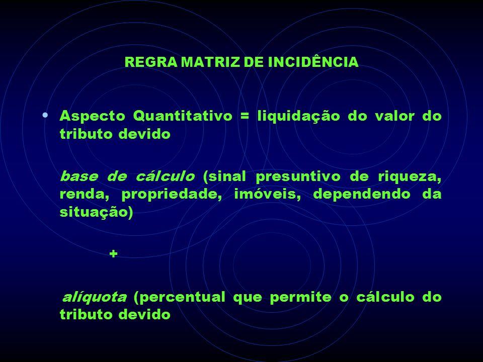 REGRA MATRIZ DE INCIDÊNCIA Aspecto Quantitativo = liquidação do valor do tributo devido base de cálculo (sinal presuntivo de riqueza, renda, proprieda