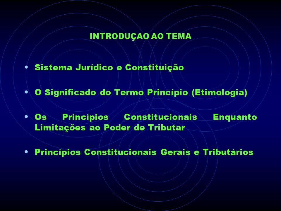 INTRODUÇAO AO TEMA Sistema Jurídico e Constituição O Significado do Termo Princípio (Etimologia) Os Princípios Constitucionais Enquanto Limitações ao