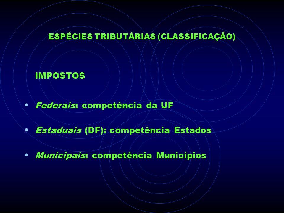 ESPÉCIES TRIBUTÁRIAS (CLASSIFICAÇÃO) IMPOSTOS Federais: competência da UF Estaduais (DF): competência Estados Municipais: competência Municípios