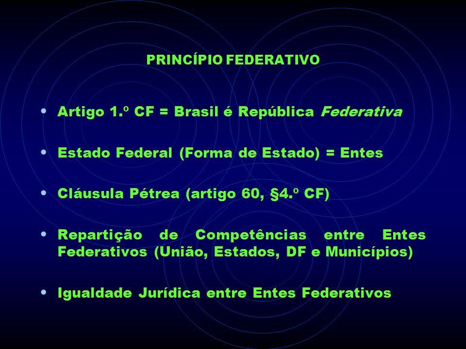 PRINCÍPIO FEDERATIVO Artigo 1.º CF = Brasil é República Federativa Estado Federal (Forma de Estado) = Entes Cláusula Pétrea (artigo 60, §4.º CF) Repar