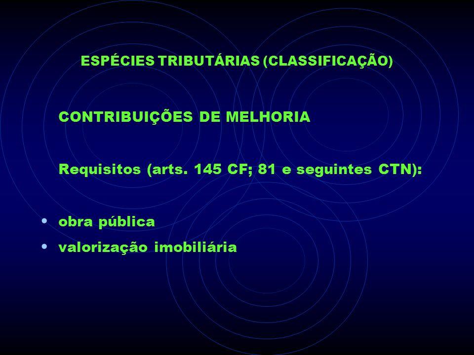 ESPÉCIES TRIBUTÁRIAS (CLASSIFICAÇÃO) CONTRIBUIÇÕES DE MELHORIA Requisitos (arts. 145 CF; 81 e seguintes CTN): obra pública valorização imobiliária