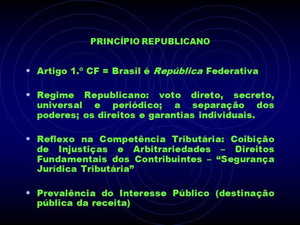 PRINCÍPIO REPUBLICANO Artigo 1.º CF = Brasil é República Federativa Regime Republicano: voto direto, secreto, universal e periódico; a separação dos p