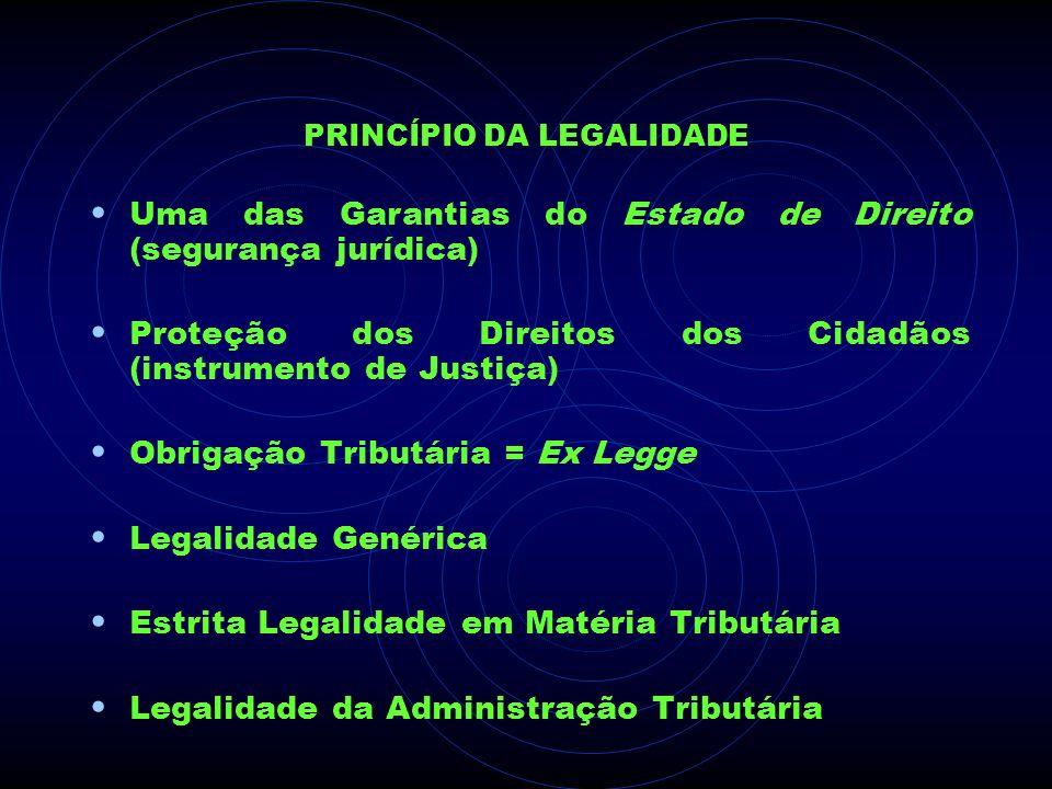 PRINCÍPIO DA LEGALIDADE Legalidade Genérica (artigo 5.º, II, CF) Ninguém será obrigado a fazer ou deixar de fazer alguma coisa senão em virtude de lei Direitos e Deveres Estipulados em Lei (normas de conduta)