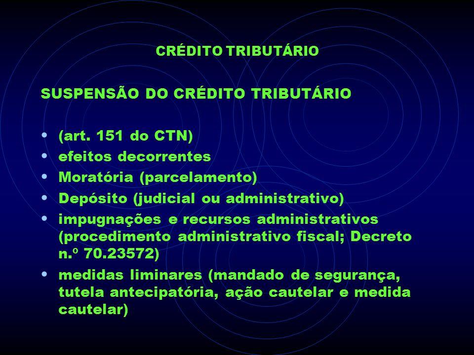 CRÉDITO TRIBUTÁRIO SUSPENSÃO DO CRÉDITO TRIBUTÁRIO (art. 151 do CTN) efeitos decorrentes Moratória (parcelamento) Depósito (judicial ou administrativo