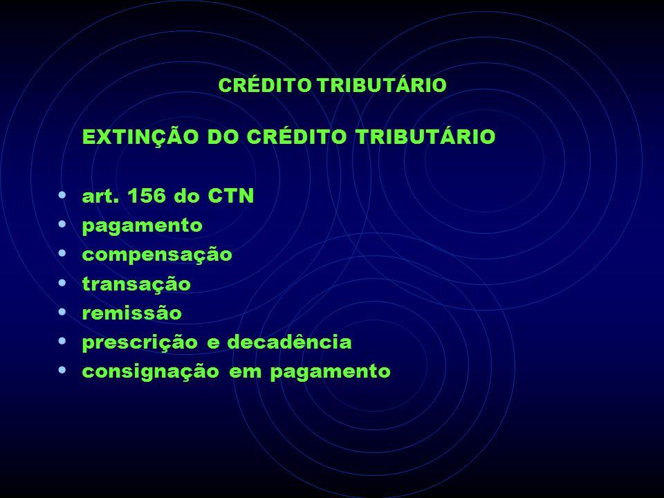 CRÉDITO TRIBUTÁRIO EXTINÇÃO DO CRÉDITO TRIBUTÁRIO art. 156 do CTN pagamento compensação transação remissão prescrição e decadência consignação em paga