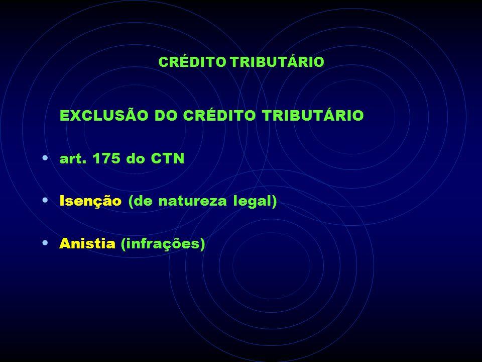 CRÉDITO TRIBUTÁRIO EXCLUSÃO DO CRÉDITO TRIBUTÁRIO art. 175 do CTN Isenção (de natureza legal) Anistia (infrações)