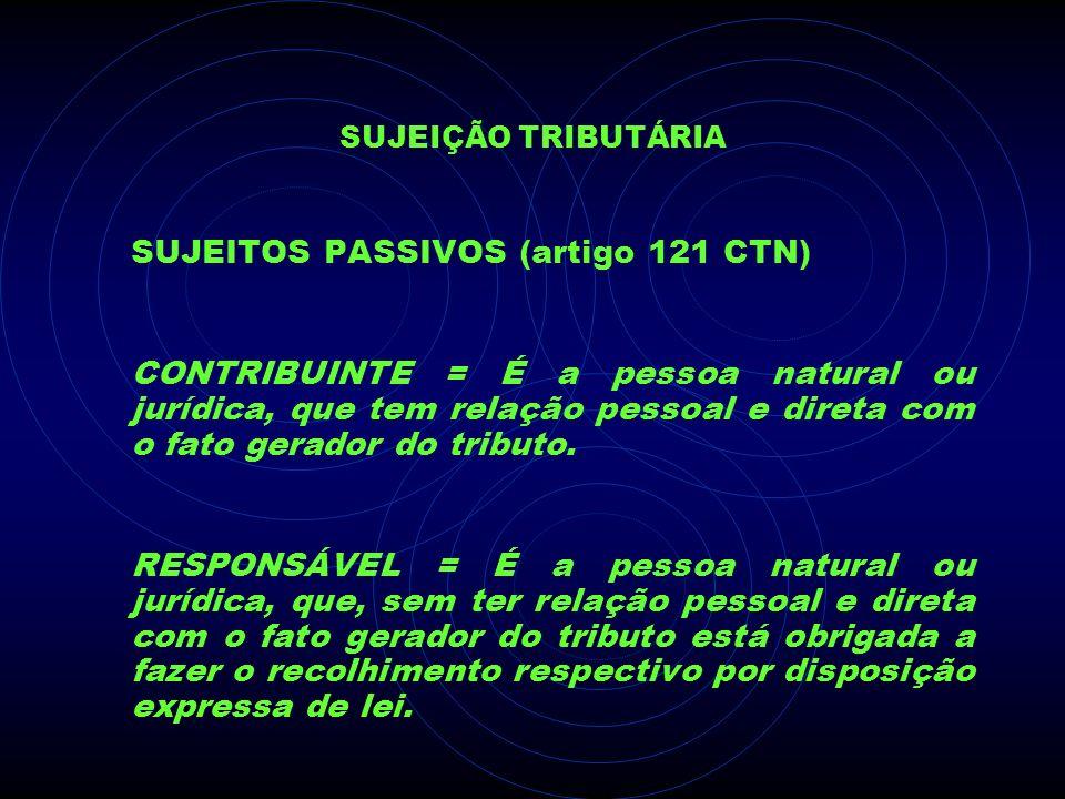 SUJEIÇÃO TRIBUTÁRIA SUJEITOS PASSIVOS (artigo 121 CTN) CONTRIBUINTE = É a pessoa natural ou jurídica, que tem relação pessoal e direta com o fato gera