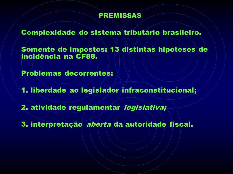 PREMISSAS Complexidade do sistema tributário brasileiro. Somente de impostos: 13 distintas hipóteses de incidência na CF88. Problemas decorrentes: 1.