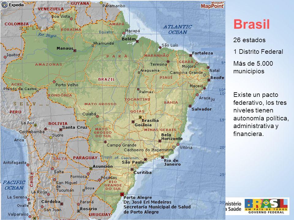 Brasil 26 estados 1 Distrito Federal Más de 5.000 municipios Existe un pacto federativo, los tres niveles tienen autonomía política, administrativa y financiera.