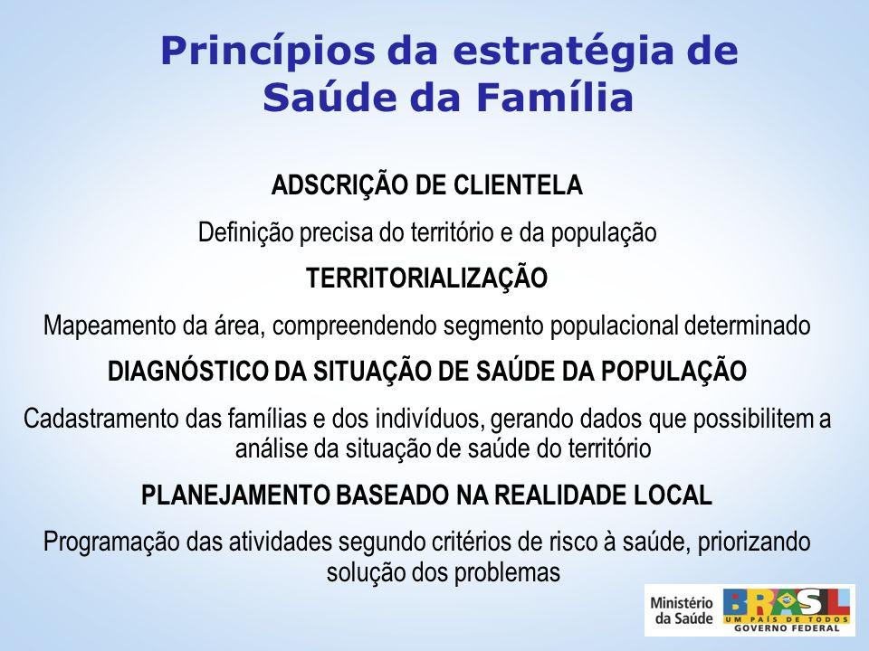 A Saúde da Família constitui uma estratégia para a organização e fortalecimento da Atenção Básica como o primeiro nível de atenção à saúde no SUS Proc
