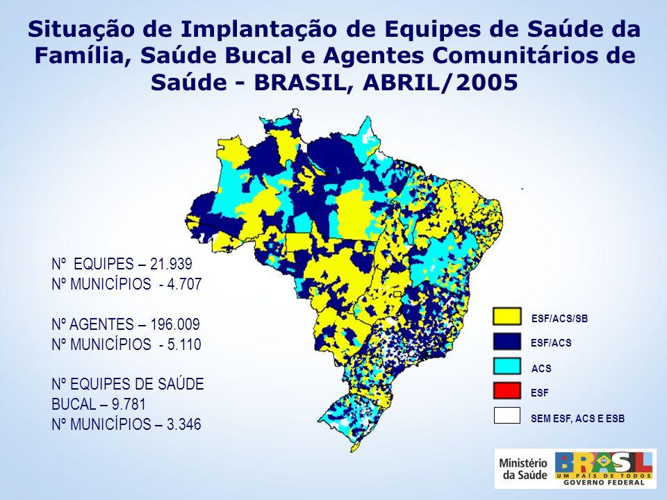 Percentual de Cobertura da População por Agentes Comunitários de Saúde (ACS), por Equipes de Saúde da Família (ESF) e por Equipes de Saúde Bucal(ESB).