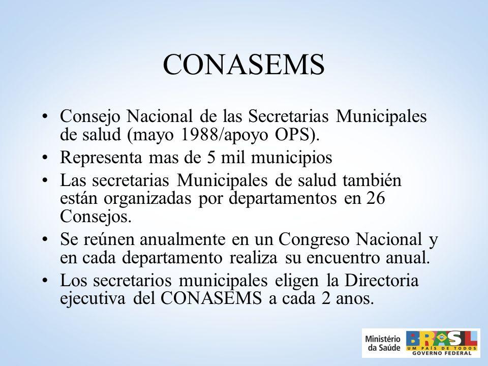 CONASEMS Consejo Nacional de las Secretarias Municipales de salud (mayo 1988/apoyo OPS).