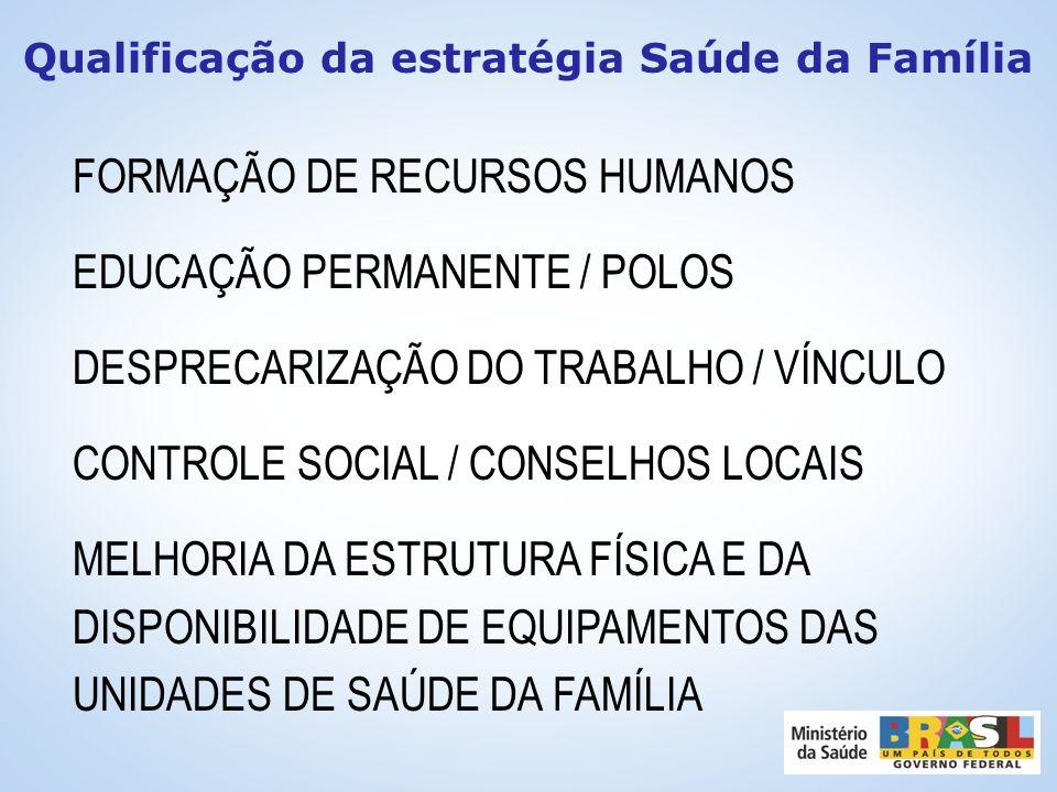 Expansão e Qualificação da Atenção Básica PROESF: Dirigido aos municípios com mais de 100 mil habitantes apoiando a ampliação da SF e de serviços públ