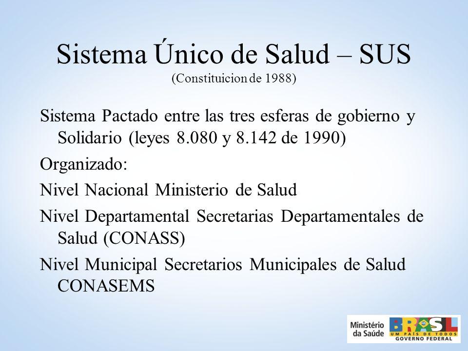 CONASEMS Consejo Nacional de las Secretarias Municipales de salud (mayo 1988/apoyo OPS). Representa mas de 5 mil municipios Las secretarias Municipale