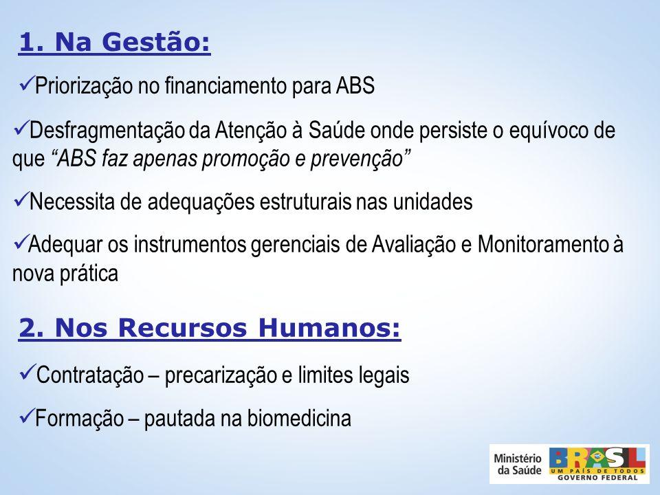 Priorização política do investimento – financiamento Responsabilização de todos os gestores e trabalhadores municipais na (re)organização da ABS Otimi