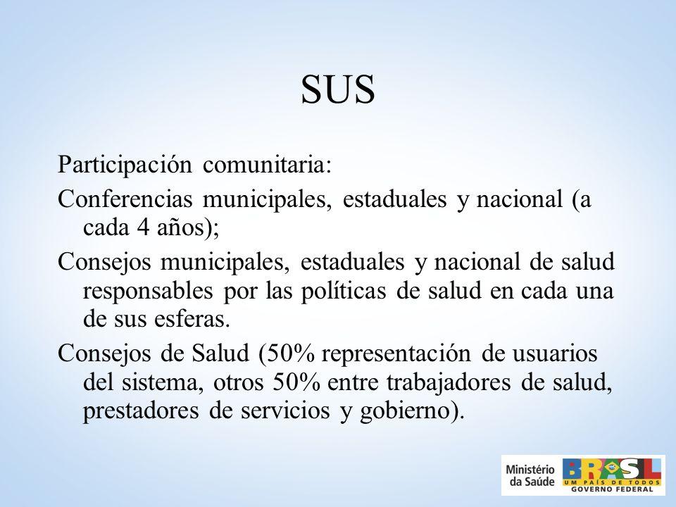 SUS Participación comunitaria: Conferencias municipales, estaduales y nacional (a cada 4 años); Consejos municipales, estaduales y nacional de salud responsables por las políticas de salud en cada una de sus esferas.
