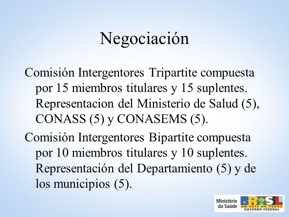 Negociación Comisión Intergentores Tripartite compuesta por 15 miembros titulares y 15 suplentes.