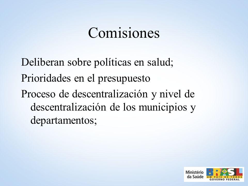 Comisiones Deliberan sobre políticas en salud; Prioridades en el presupuesto Proceso de descentralización y nivel de descentralización de los municipios y departamentos;