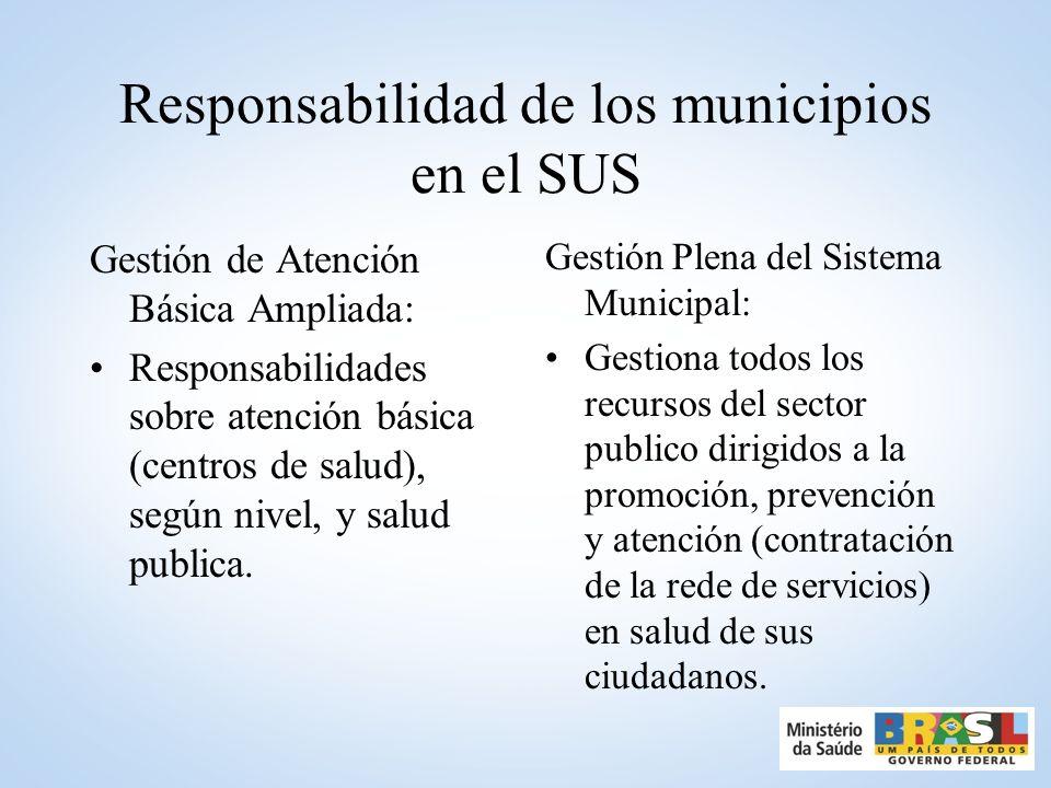 Responsabilidad de los municipios en el SUS Gestión de Atención Básica Ampliada: Responsabilidades sobre atención básica (centros de salud), según nivel, y salud publica.