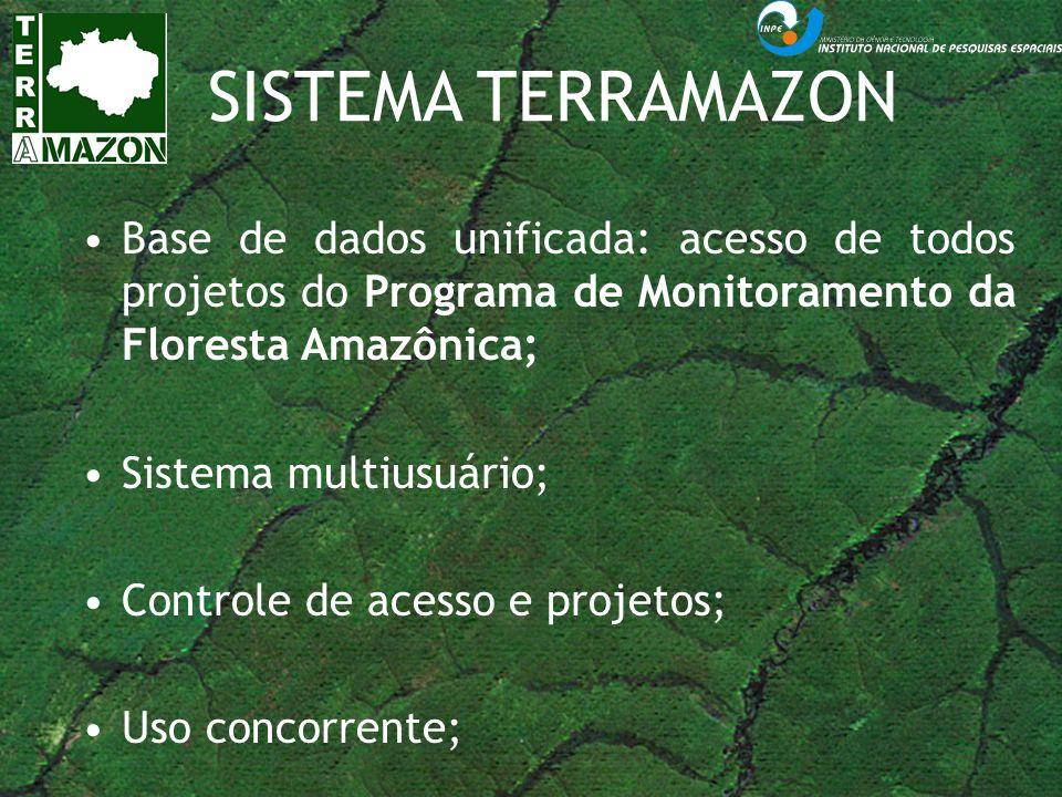 SISTEMA TERRAMAZON Base de dados unificada: acesso de todos projetos do Programa de Monitoramento da Floresta Amazônica; Sistema multiusuário; Control