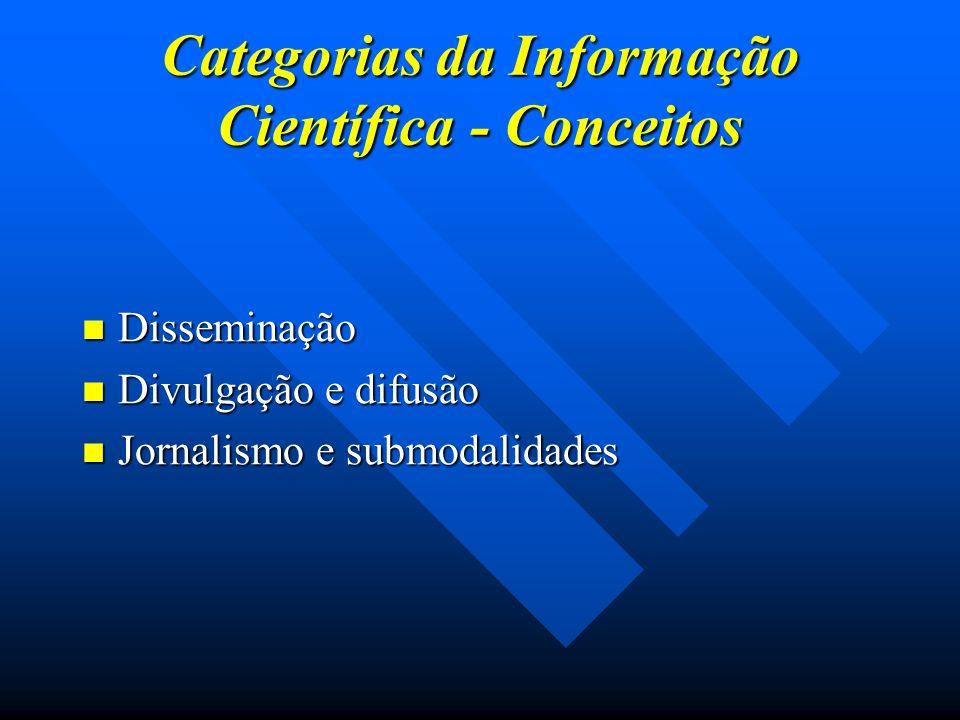 Categorias da Informação Científica - Conceitos Disseminação Disseminação Divulgação e difusão Divulgação e difusão Jornalismo e submodalidades Jornal