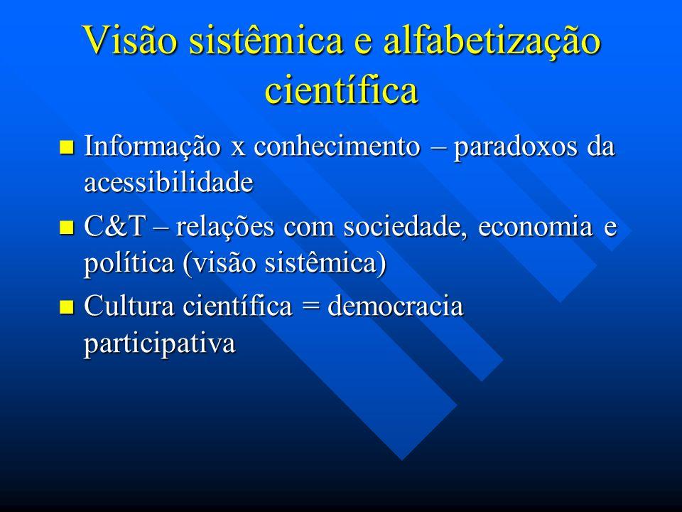 Visão sistêmica e alfabetização científica Informação x conhecimento – paradoxos da acessibilidade Informação x conhecimento – paradoxos da acessibili
