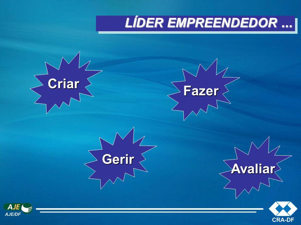 LÍDER DE SUCESSO Algumas das características mais marcantes .