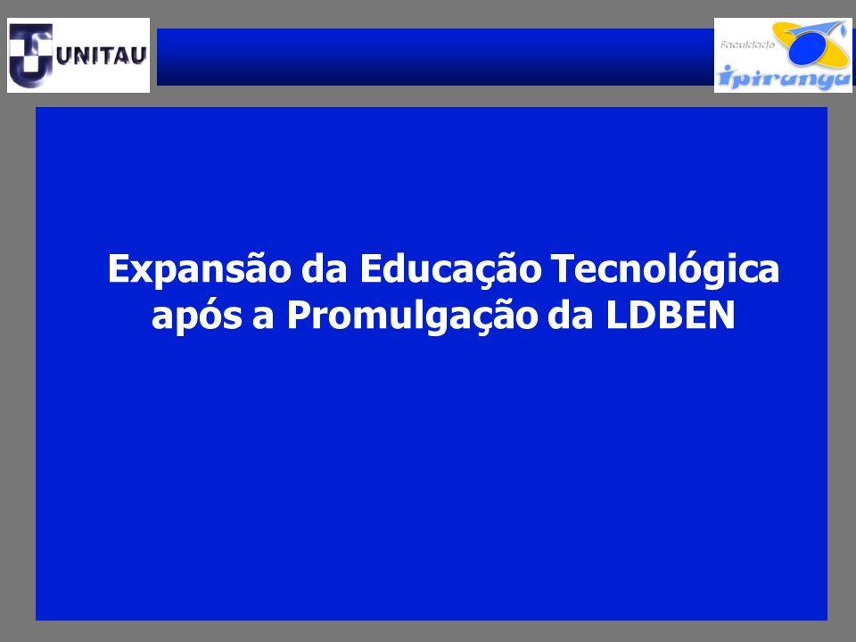 Expansão da Educação Tecnológica após a Promulgação da LDBEN