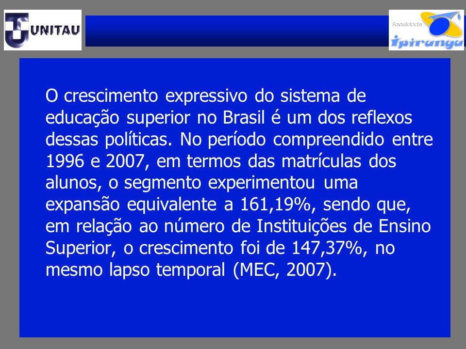 O crescimento expressivo do sistema de educação superior no Brasil é um dos reflexos dessas políticas. No período compreendido entre 1996 e 2007, em t