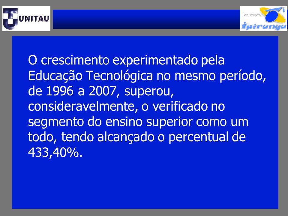 O crescimento experimentado pela Educação Tecnológica no mesmo período, de 1996 a 2007, superou, consideravelmente, o verificado no segmento do ensino
