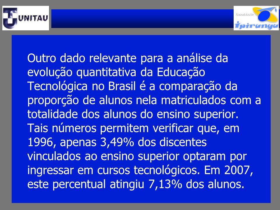 Outro dado relevante para a análise da evolução quantitativa da Educação Tecnológica no Brasil é a comparação da proporção de alunos nela matriculados