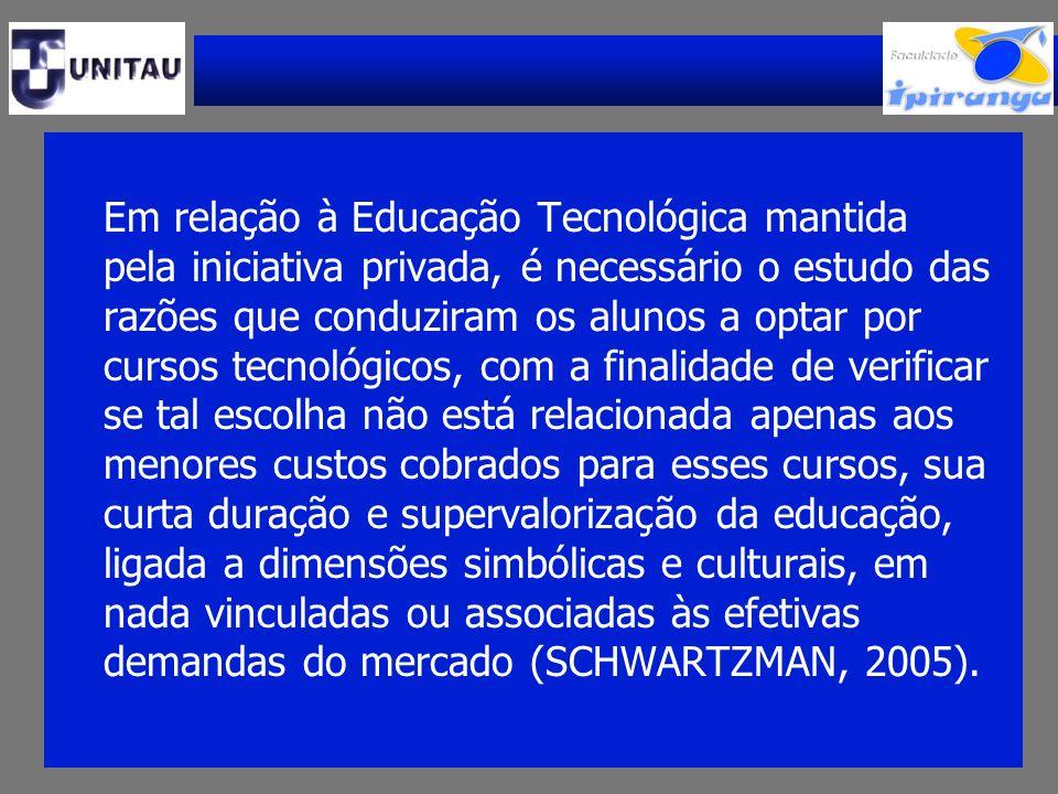 Em relação à Educação Tecnológica mantida pela iniciativa privada, é necessário o estudo das razões que conduziram os alunos a optar por cursos tecnol