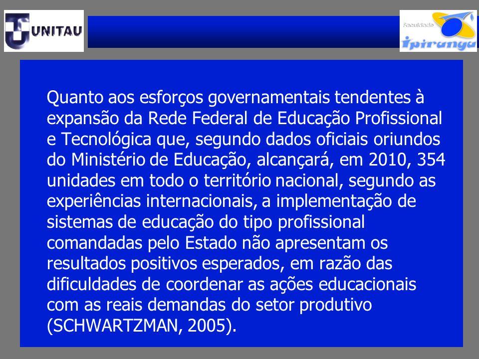 Quanto aos esforços governamentais tendentes à expansão da Rede Federal de Educação Profissional e Tecnológica que, segundo dados oficiais oriundos do