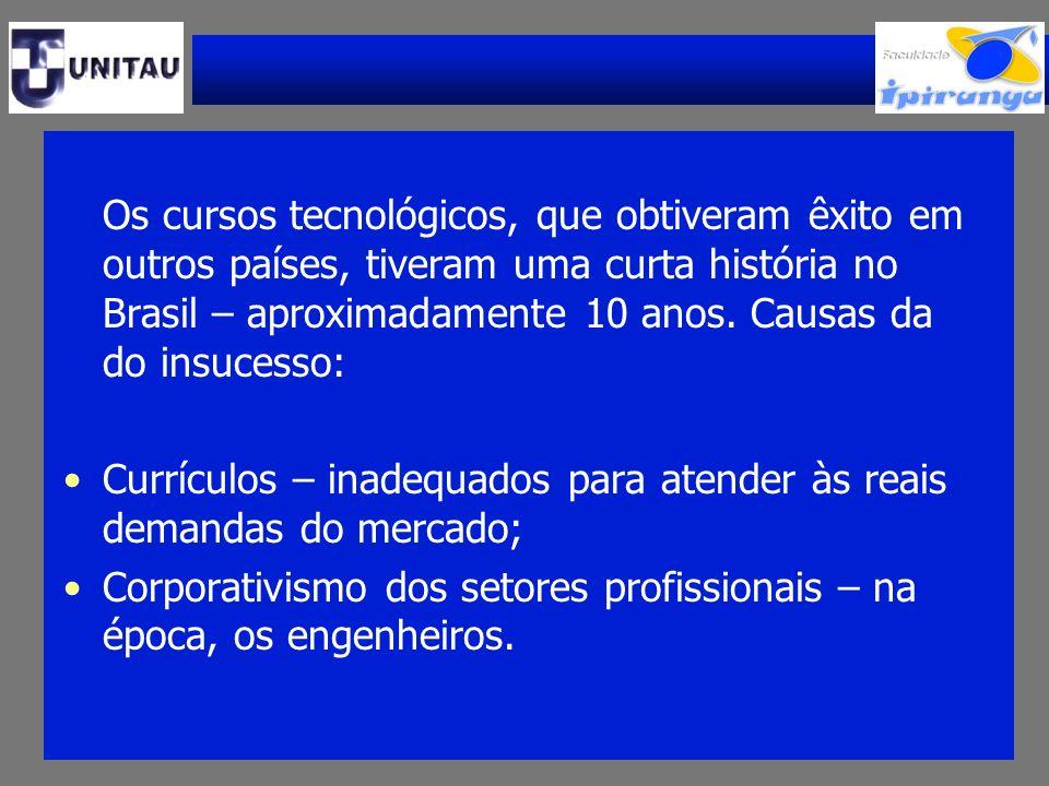 Os cursos tecnológicos, que obtiveram êxito em outros países, tiveram uma curta história no Brasil – aproximadamente 10 anos. Causas da do insucesso: