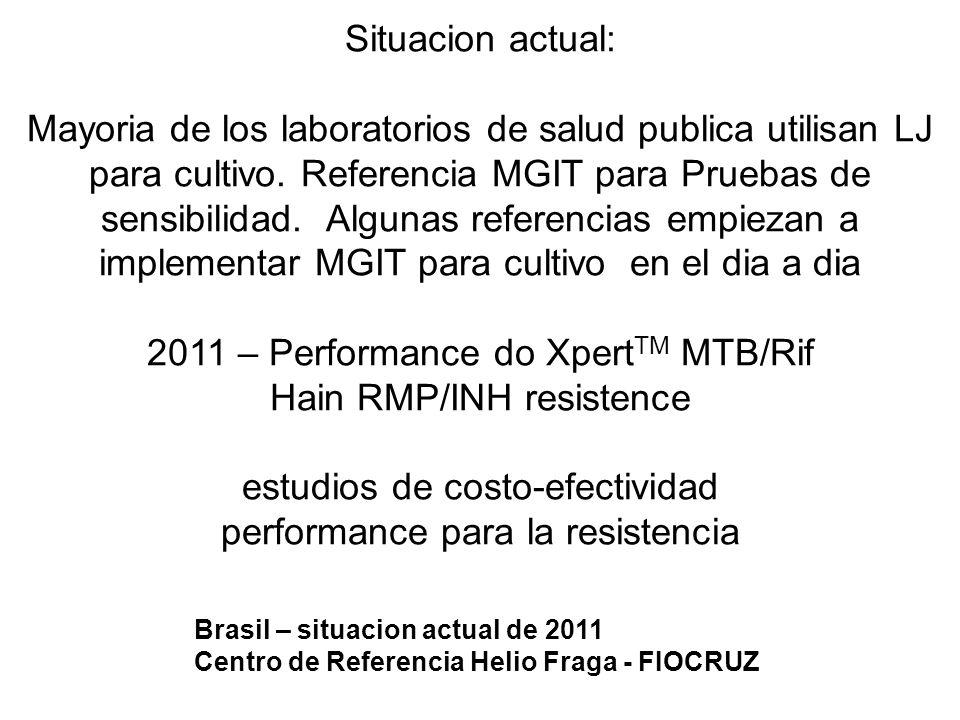 Situacion actual: Mayoria de los laboratorios de salud publica utilisan LJ para cultivo. Referencia MGIT para Pruebas de sensibilidad. Algunas referen
