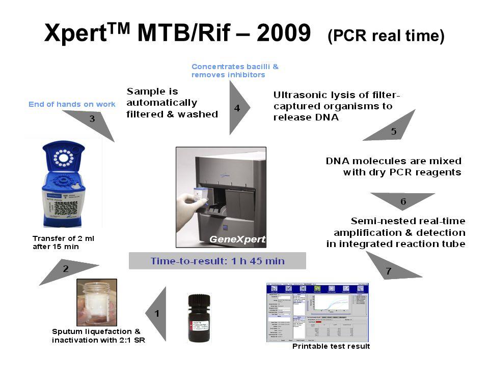 Xpert TM MTB/Rif – 2009 (PCR real time)