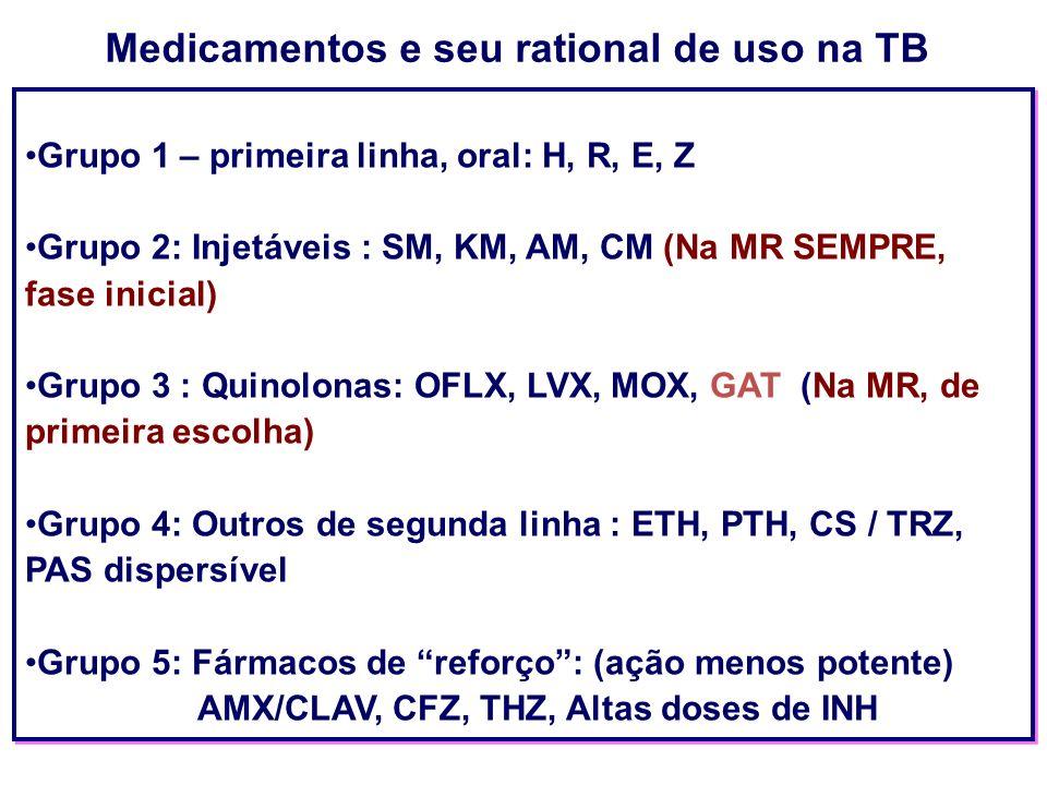 Medicamentos e seu rational de uso na TB Grupo 1 – primeira linha, oral: H, R, E, Z Grupo 2: Injetáveis : SM, KM, AM, CM (Na MR SEMPRE, fase inicial)