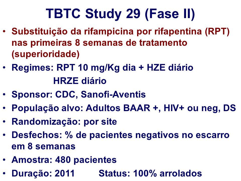 TBTC Study 29 (Fase II) Substituição da rifampicina por rifapentina (RPT) nas primeiras 8 semanas de tratamento (superioridade) Regimes: RPT 10 mg/Kg