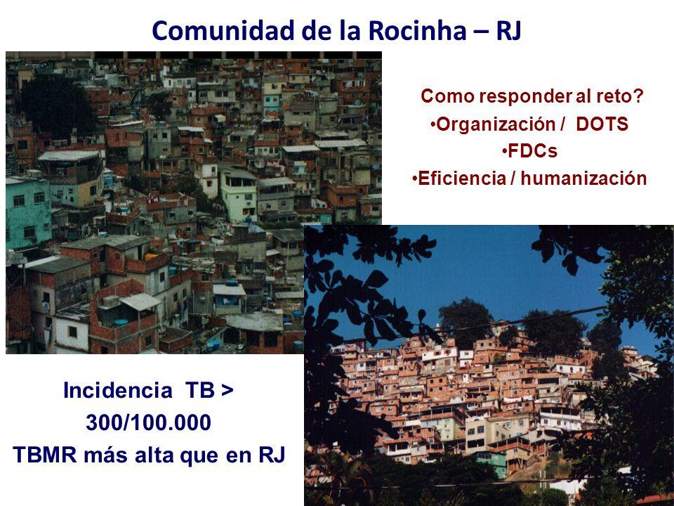 Comunidad de la Rocinha – RJ Incidencia TB > 300/100.000 TBMR más alta que en RJ Como responder al reto? Organización / DOTS FDCs Eficiencia / humaniz