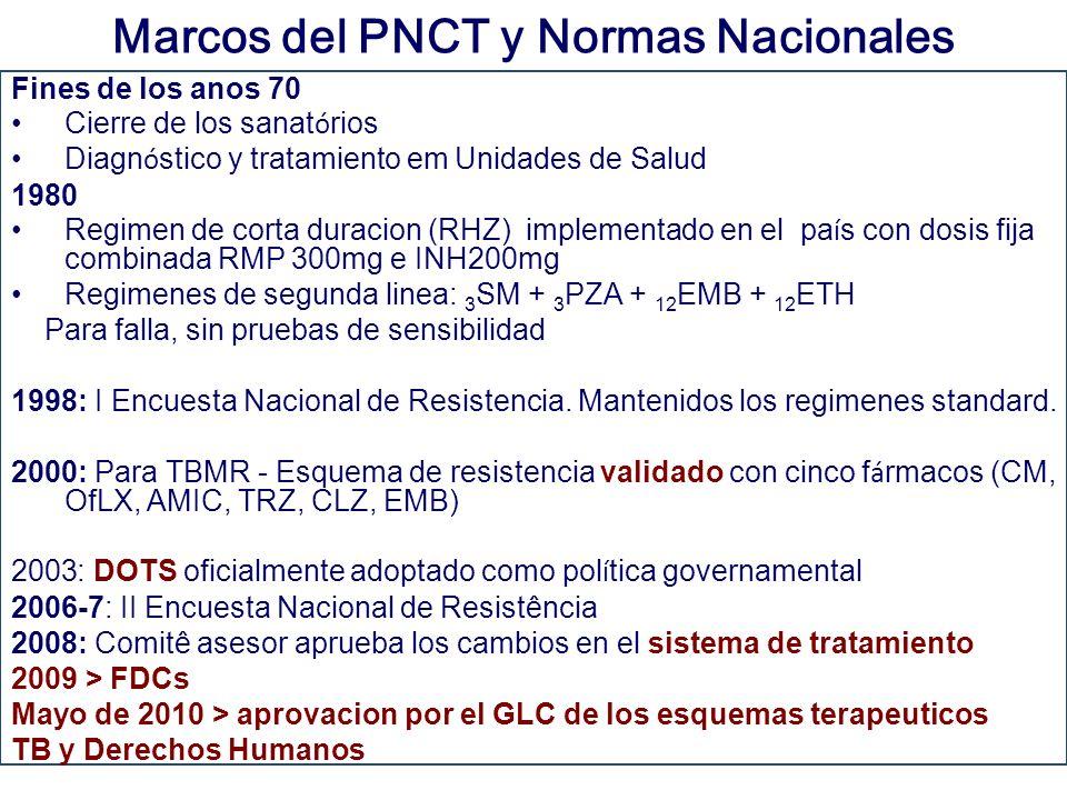 Presupuesto gubernamental del PNCT (incluyendo medicinas ) 2000 - 2007.