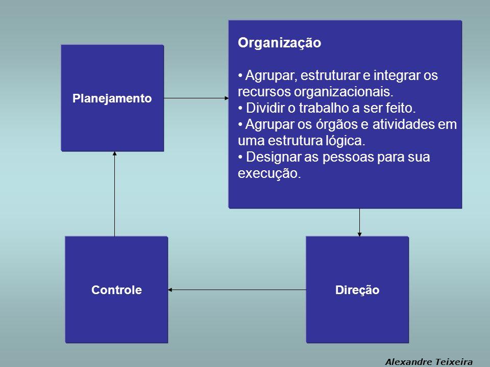 Planejamento Alexandre Teixeira DireçãoControle Organização Agrupar, estruturar e integrar os recursos organizacionais.