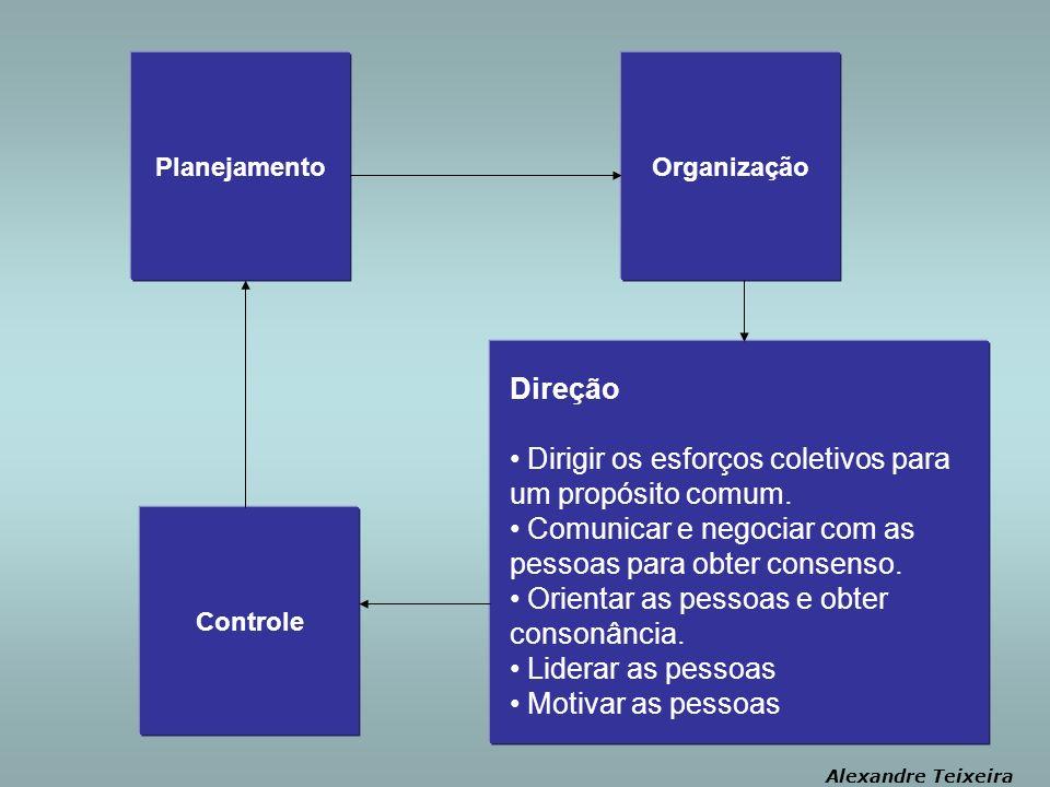 Planejamento Alexandre Teixeira Direção Dirigir os esforços coletivos para um propósito comum.