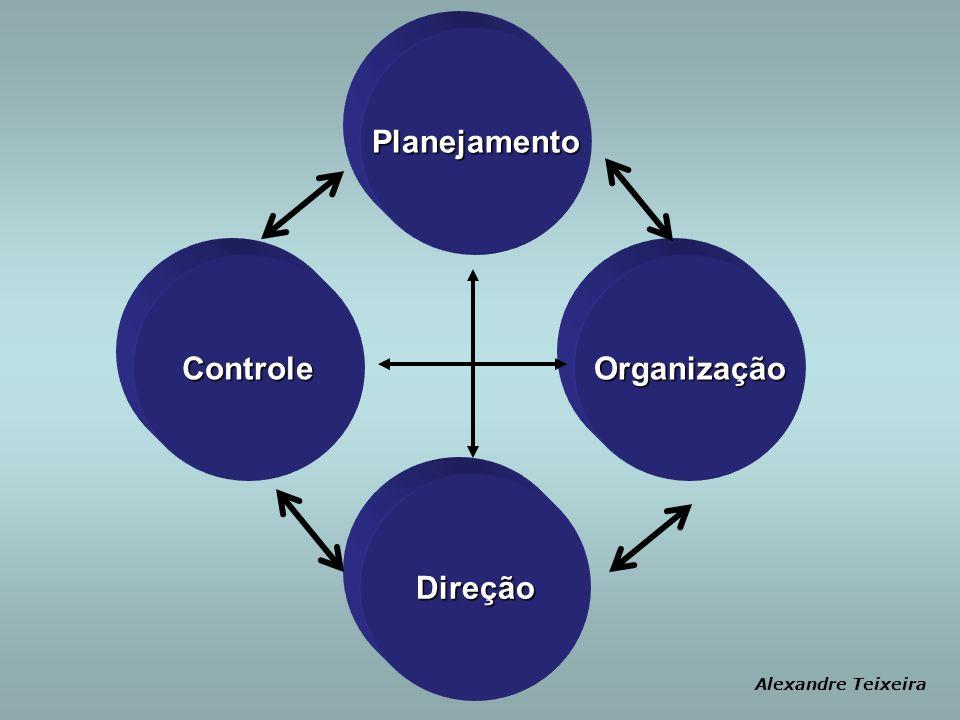 Direção Planejamento ControleOrganização Alexandre Teixeira