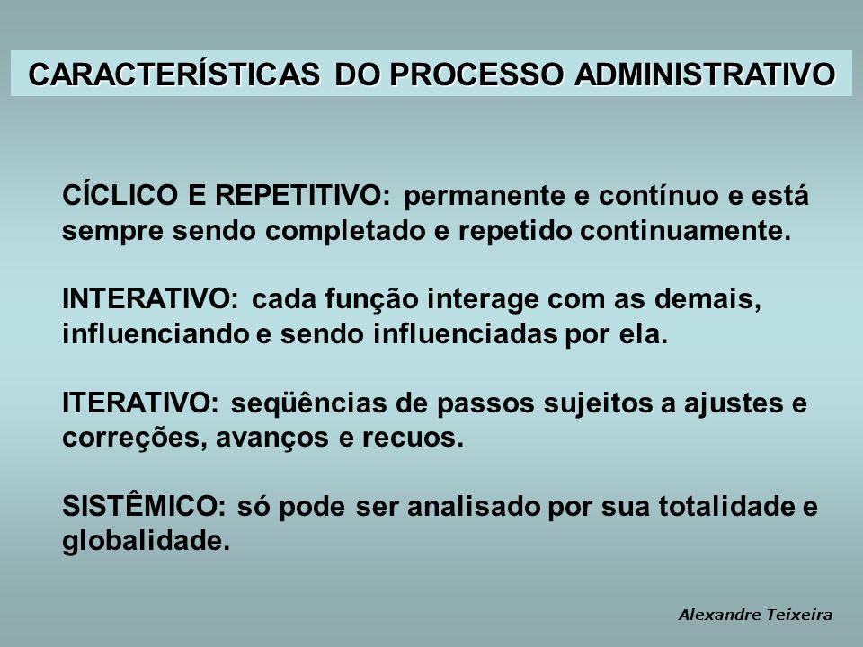 CARACTERÍSTICAS DO PROCESSO ADMINISTRATIVO CÍCLICO E REPETITIVO: permanente e contínuo e está sempre sendo completado e repetido continuamente.