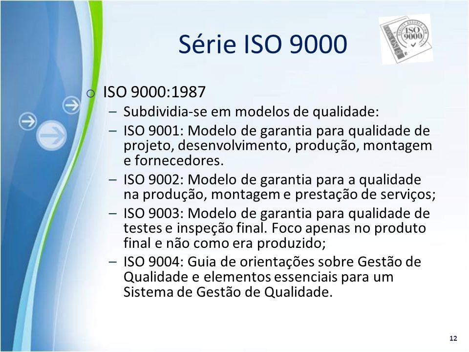 o ISO 9000:1987 –Subdividia-se em modelos de qualidade: –ISO 9001: Modelo de garantia para qualidade de projeto, desenvolvimento, produção, montagem e