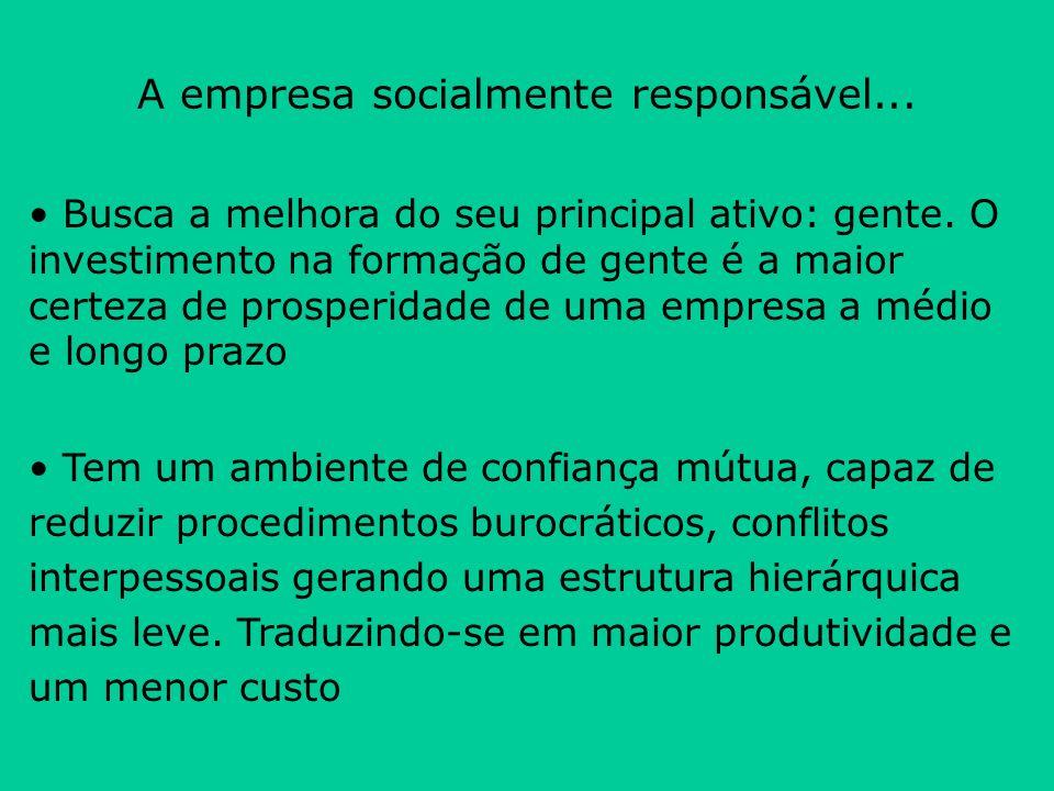 A empresa socialmente responsável... Busca a melhora do seu principal ativo: gente. O investimento na formação de gente é a maior certeza de prosperid